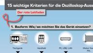 Infografik Oszilloskop-Auswahl